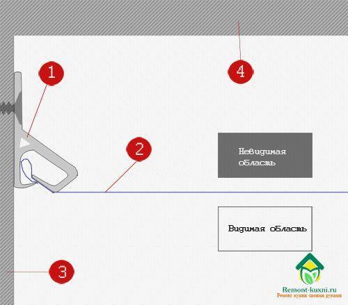 клипсовая система крепления натяжного потолка