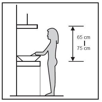 размеры вытяжки на кухне