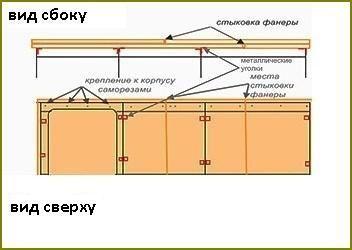 Схема крепления столешницы из плитки на кухне