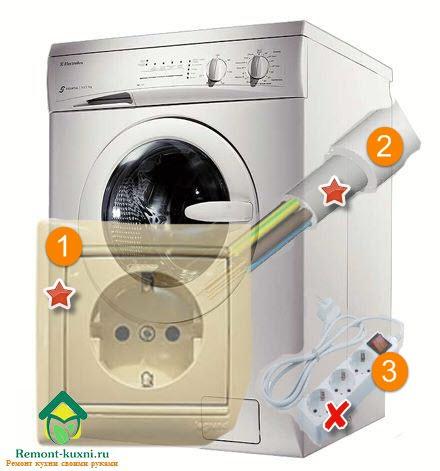 Подключение стиральной машины на кухне к электричеству