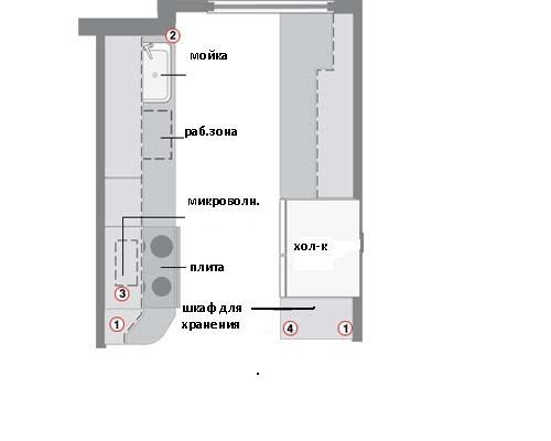обустроить маленькую кухню план схема
