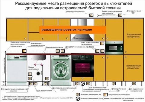 электропроводке-на-кухне-6