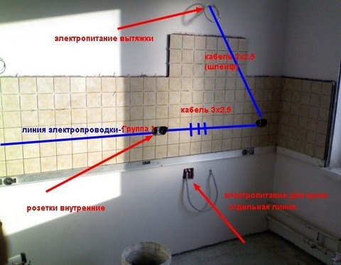 Как провести проводку на кухню