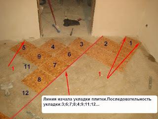 Укладка плитки на пол кухни ромбом