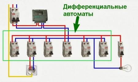 raschet-elektroprovodki-na-kuxni-pokupke-novoj-sovremennoj-kuxonnoj-mebeli-05-