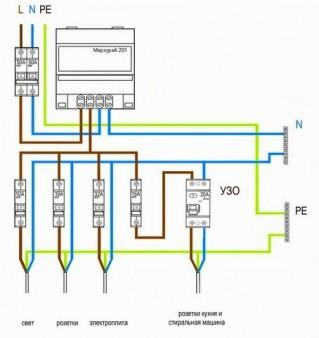 raschet-elektroprovodki-na-kuxni-pokupke-novoj-sovremennoj-kuxonnoj-mebeli-10-