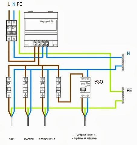 Как правильно подключить устройство защитного отключения