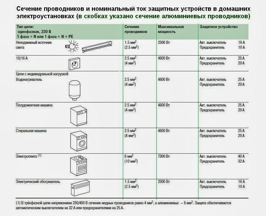 raschet-elektroprovodki-na-kuxni-pokupke-novoj-sovremennoj-kuxonnoj-mebeli-13-1