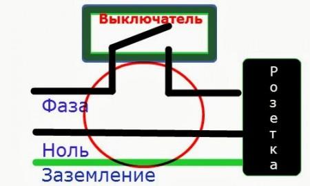 raschet-elektroprovodki-na-kuxni-pokupke-novoj-sovremennoj-kuxonnoj-mebeli-19-
