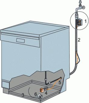Система аква стоп, схема
