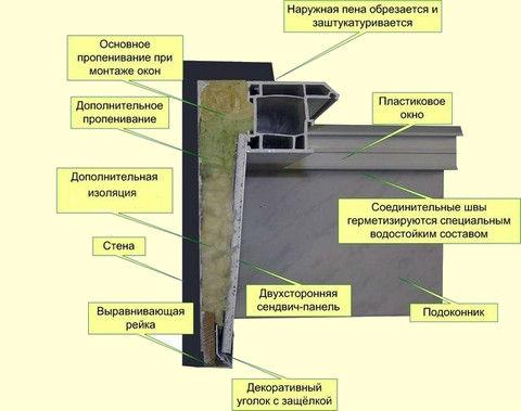 установка-окна-кухни-05