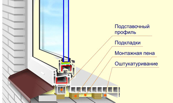 установка-окна-кухни-06