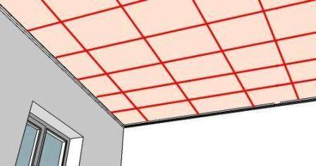 Разметка потолка кухни из гипсокартона