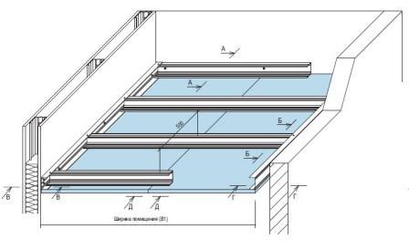 потолк из гипсокартона на кухне без подвесов