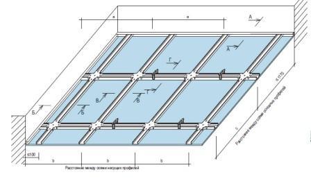 Схема соединения профилей потолка гипсокартона кухни