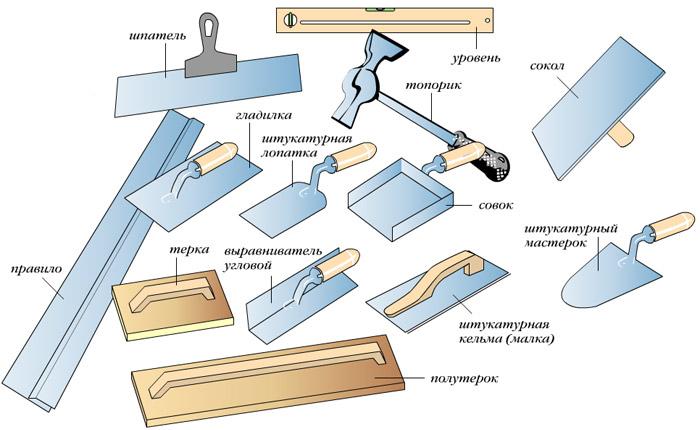 какие необходимы инстументы для шпаклевки стен