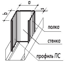 Profil-pod-gipsokarton-08