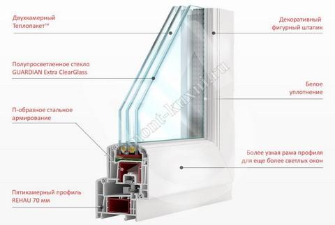 меняем-окно-кухни-1