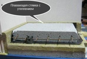 способ-выровнять-пол-кухни-1