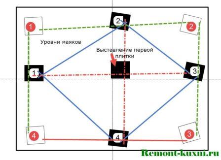 разметка-укладка-керамогранита-1