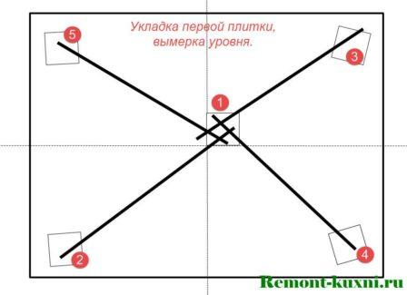 разметка-укладка-керамогранита-3