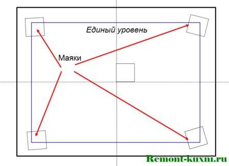 разметка-укладка-керамогранита-4