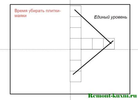 разметка-укладка-керамогранита-6