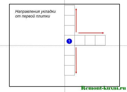 разметка-укладка-керамогранита-7