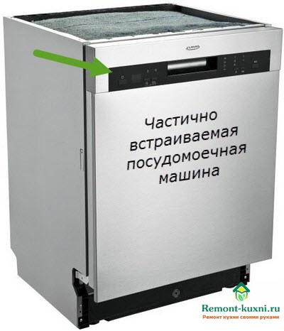 частично встраиваемая посудомойка