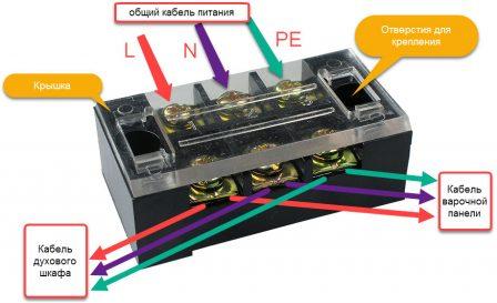 подключение кабелей к барьерной колодке