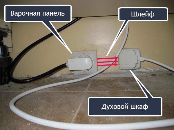дом какой кабель нужен для подключения варочной панели видите, значение тату