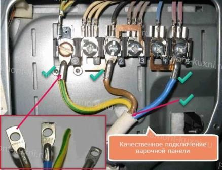 Гильзы на проводах подключения панели