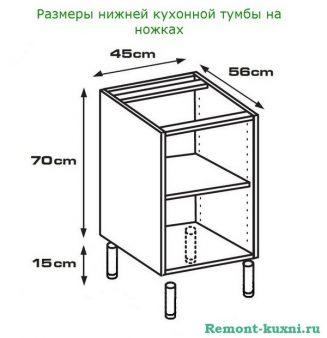 Высота нижних кухонных шкафов: стандартная и реальная, как правильно выбрать и посчитать