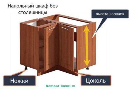 кухонный шкаф на ножках с цоколем
