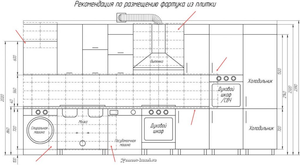 Схема укладки плитки на кухонный фартук