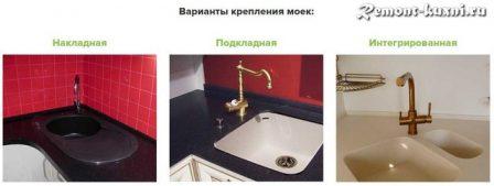 Подстольная кухонная мойка: преимущества и недостатки