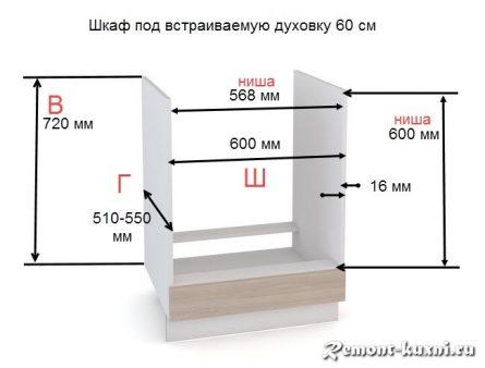 Размеры шкафов для духовки