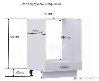 Размеры шкафов для встройки