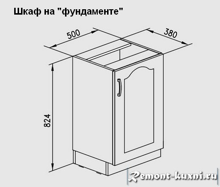 Кухонные шкафы на ножках и с цоколем, в чем разница