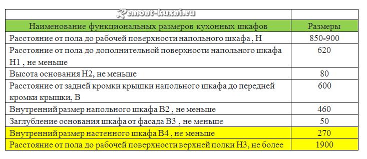 ГОСТ 13025.1-85 Мебель бытовая