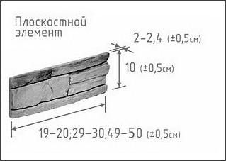 Фото элемента