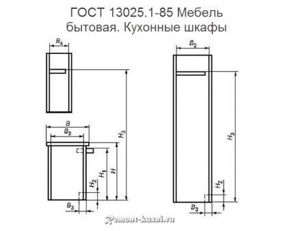 ГОСТ 13025.1-85 «Мебель бытовая.