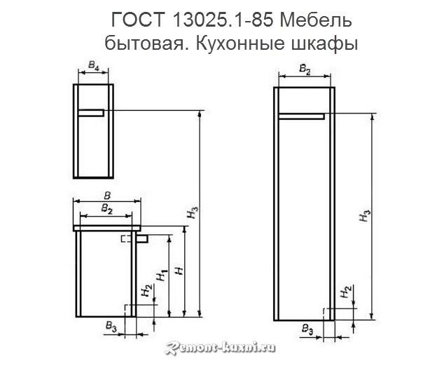ГОСТ размеров кухонной мебели