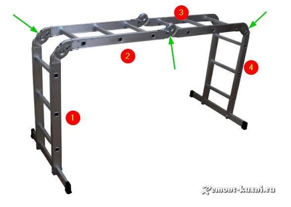 лестница-трансформер 4×3