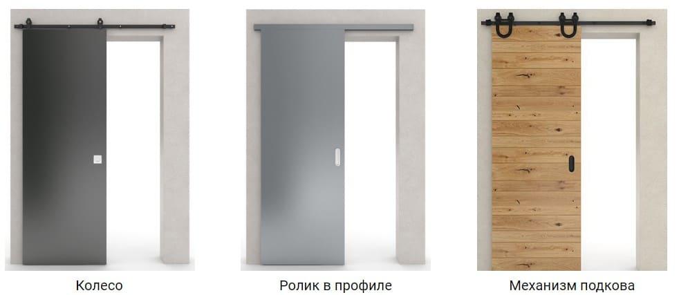 механизмы раздвижных межкомнатных дверей